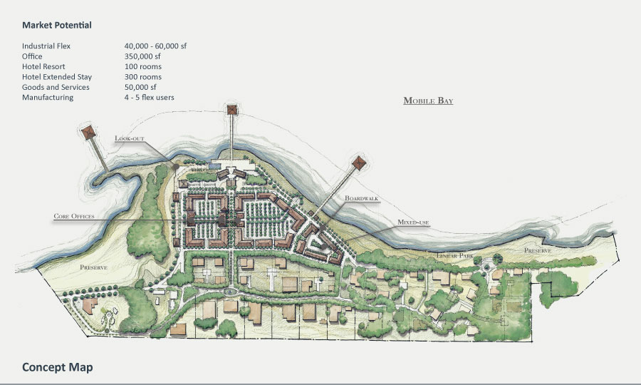 Brookley Master Plan